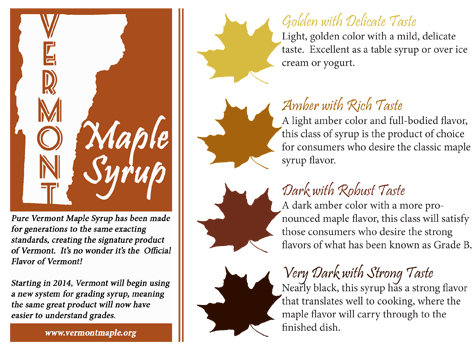 Maple-Syrup-Grades-SM